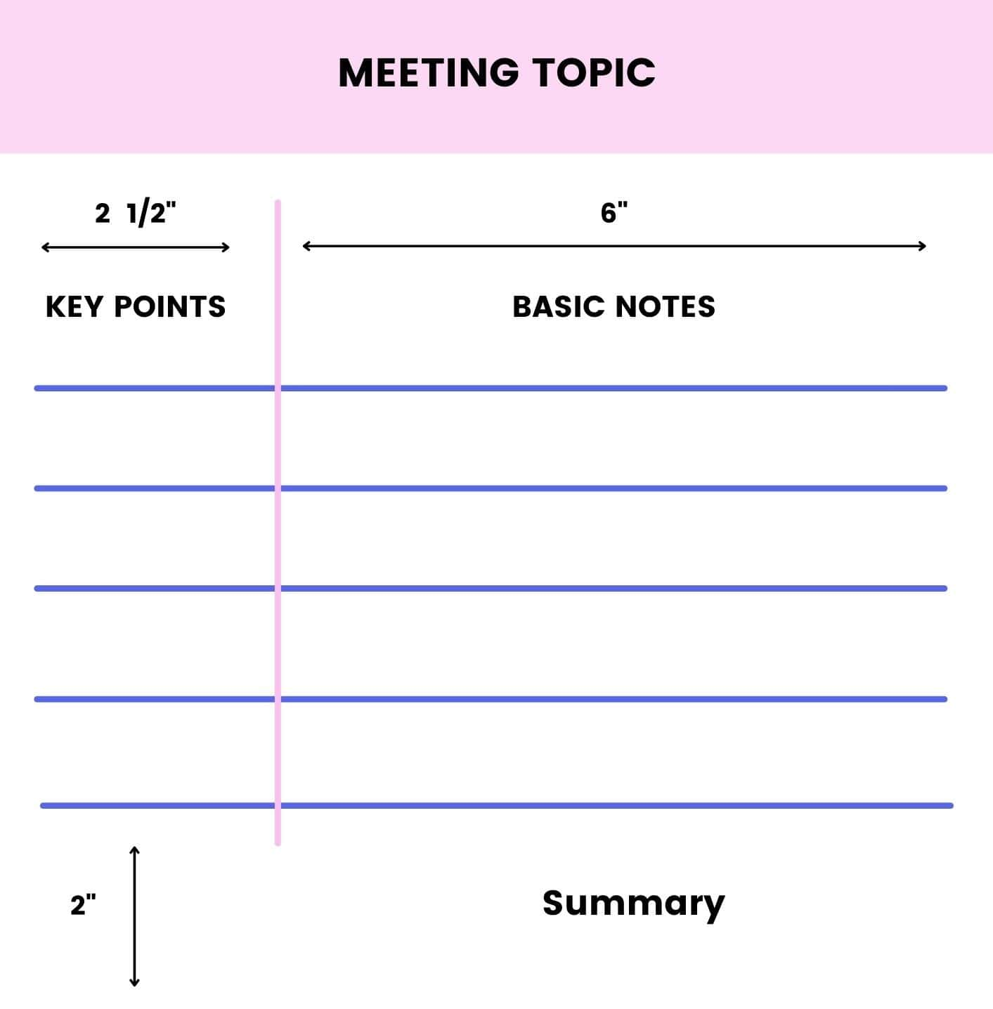 the cornell note taking methods for taking meeting notes helps in making concise notes that can be shared with the teammates