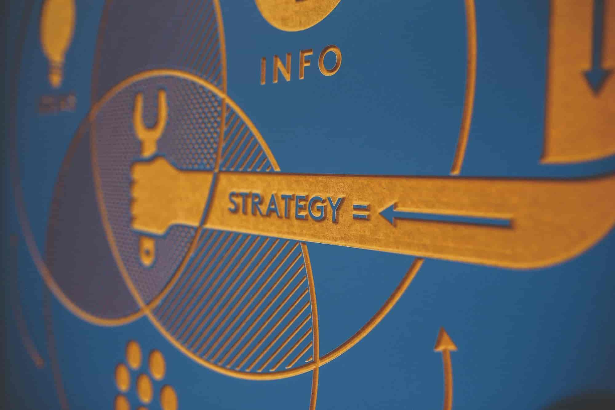 hr strategy is planning development and management of its human capital
