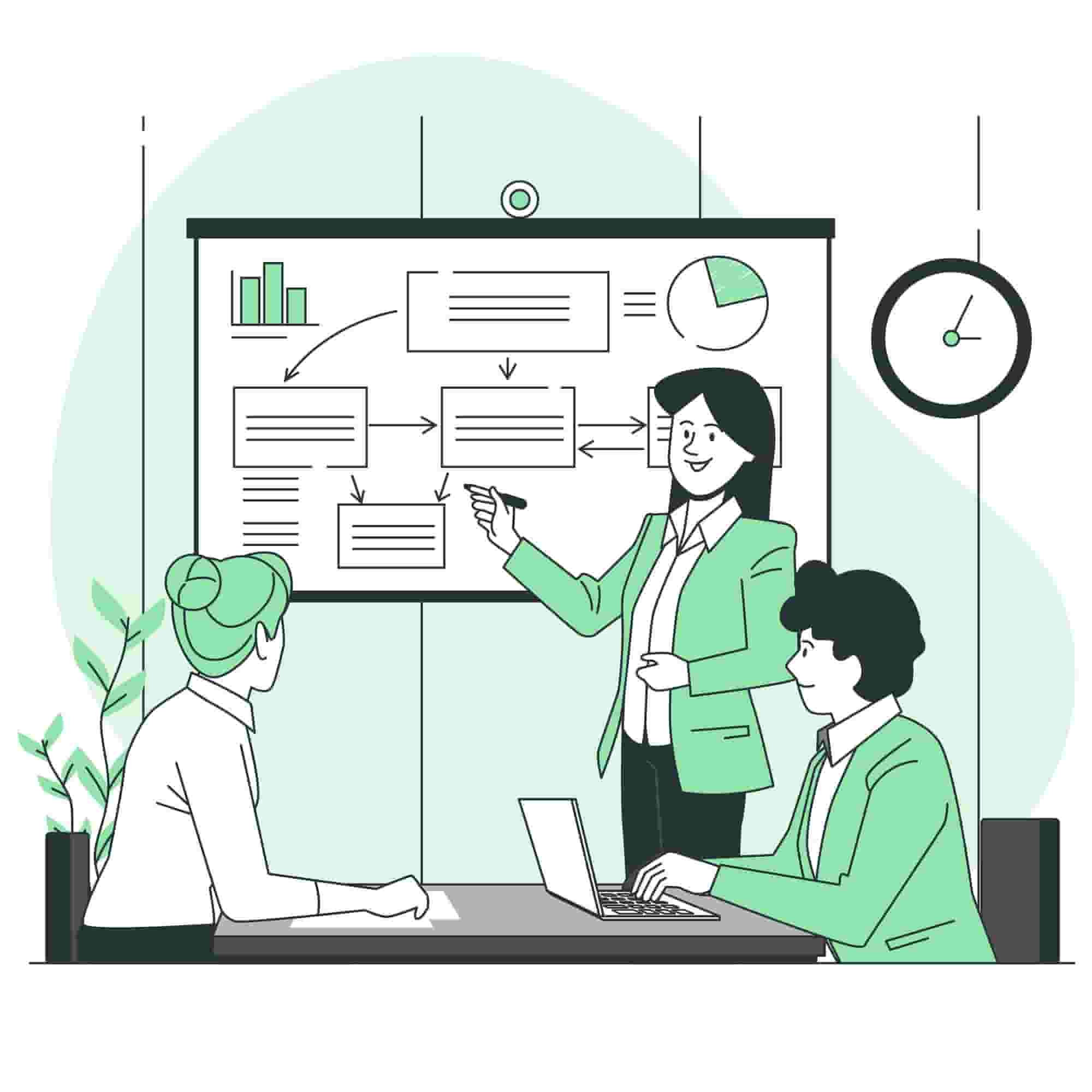 meeting productivity can be increased with clear setting of meeting objectives and goals