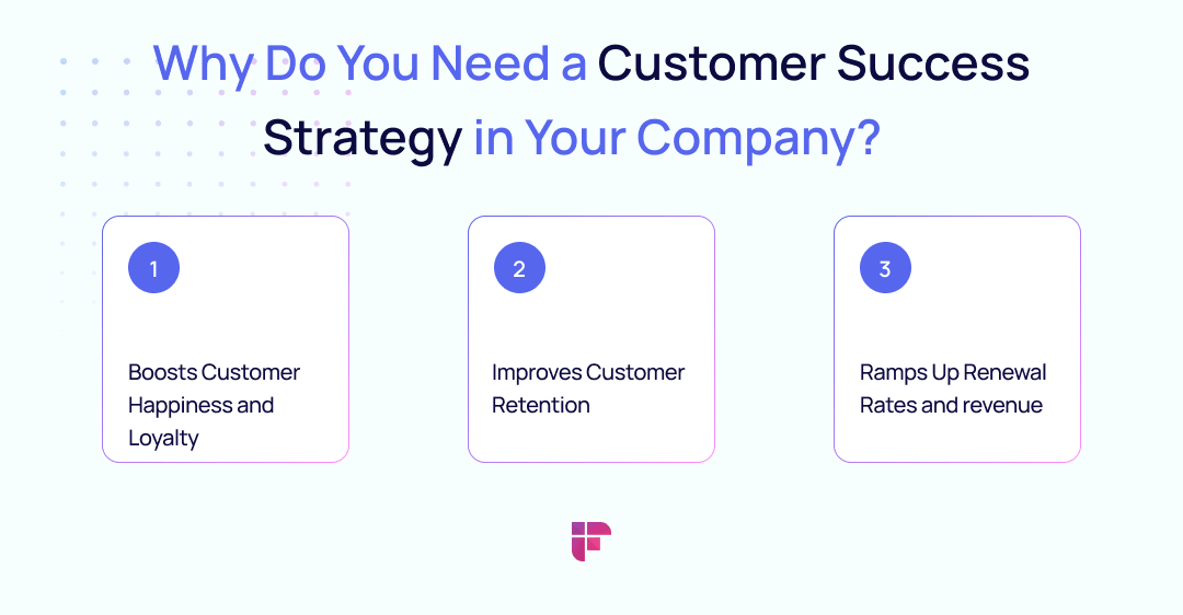 customer success strategy improves customer loyalty and brand perception