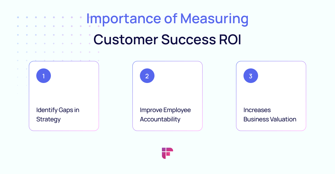 importance of measuring customer success roi includes improvement in business valuation and employee accountability