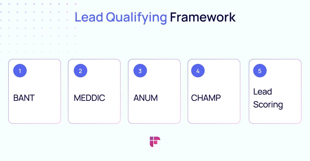 Lead Generation Frameworks: sales team leverage frameworks to gauge the lead's interests
