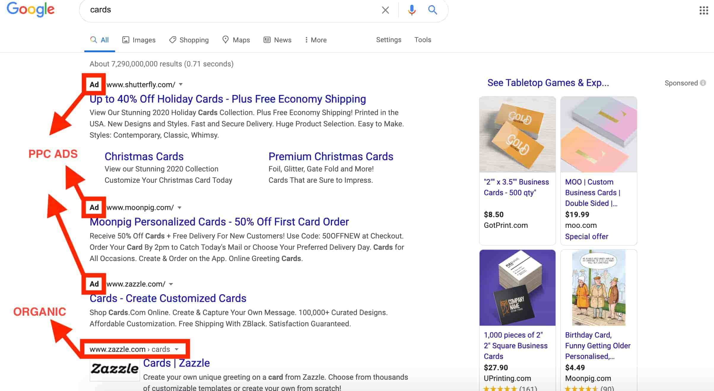 Pay-per-click (PPC) advertising helps small businesses display ads in search engines when people search a specific keyword